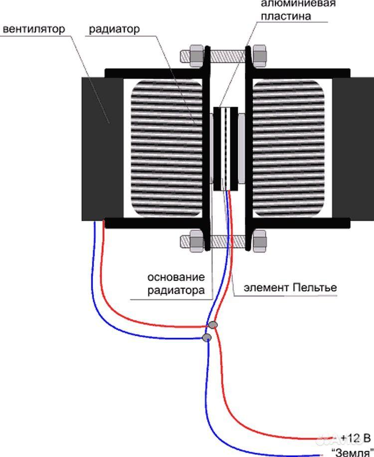 Термоэлектрического генератора своими руками