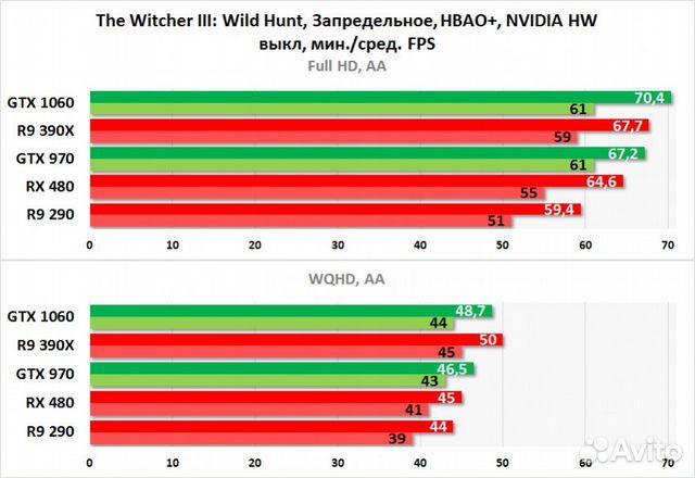 Видеокарта Asus Nvidia GTX 1060 3GB OC VER 89040042358 купить 9