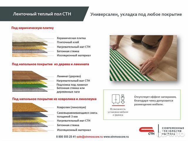 Теплый пол стн City Heat 150 Вт/кв.м, 1.5х1 м 89024147867 купить 6